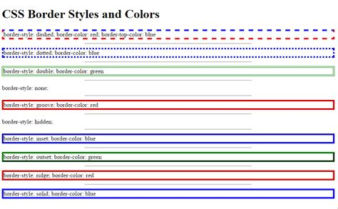 css border color how to create a border with css webucator