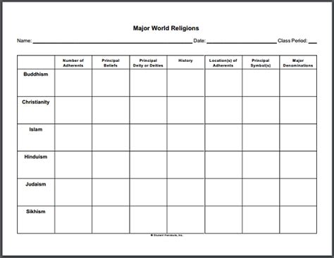 major world religions diy chart free to print pdf