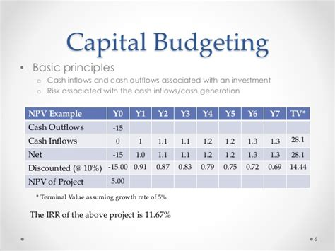 Capital Budgeting Notes For Mba by Multinational Capital Budgeting