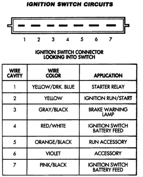 94 jeep ignition switch wiring diagram 1989 jeep
