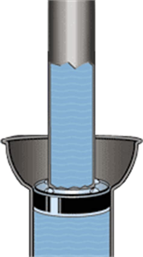 What Does Ips Stand For In Plumbing by How To Install The Correct Flood Guard For Your Home Or
