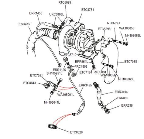 land rover defender 300tdi fuse box diagram
