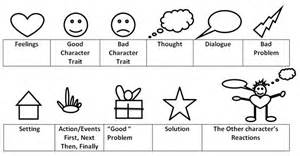 11 01 03 the trait mate visual symbols for narrative writing