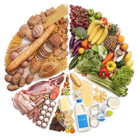 Proteina Nabati Makanan Tinggi Protein Nabati Untuk Butuhkan Tubuh Aes