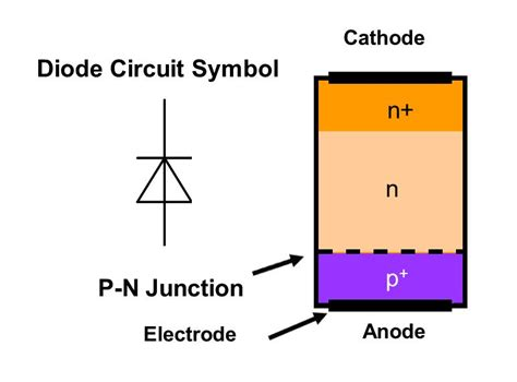 pn junction diode function p n junction diode elprocus