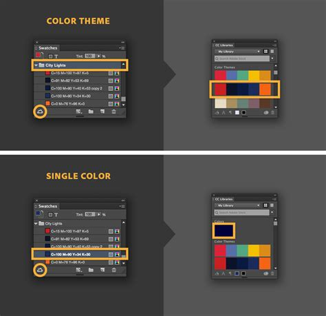 indesign s colour theme tool how to use the color theme tool in indesign adobe