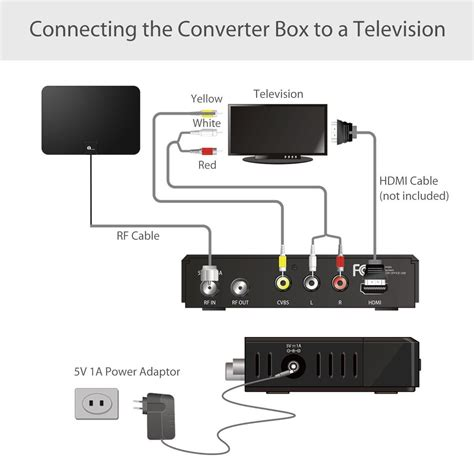 hdtv antenna and cable together how to record the air tv with a digital converter box