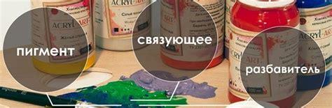 Cat Akrilik Pada Kayu bagaimana cara memilih cat akrilik untuk kayu