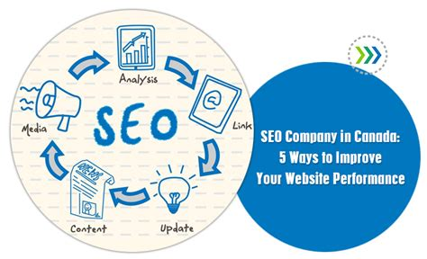 Seo Companys 5 by Seo Company In Canada 5 Ways To Improve Your Website