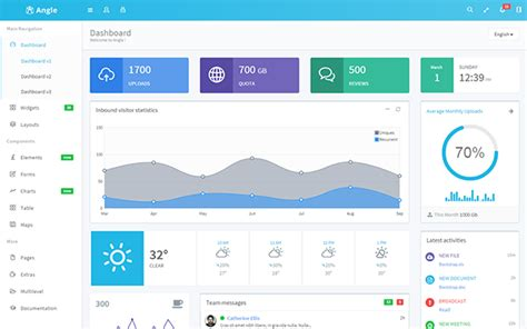 yii different layout for admin angle bootstrap admin template wrapbootstrap