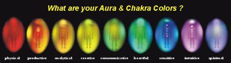 Aura Photography and Chakra Imaging   Inner Wisdom through