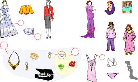 vocabulary womens clothing study