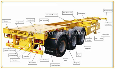 boat trailer anatomy box trailer parts diagram box free engine image for user
