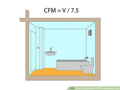 bathroom vent fan cfm calculator bathroom vent fan cfm calculator image bathroom 2017