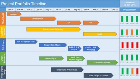 timeline template powerpoint 2010 project timeline template powerpoint project