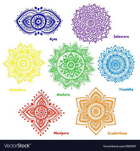 set of 7 chakras royalty free vector image vectorstock