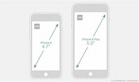 Image result for iPhone 6 Actual size Printable