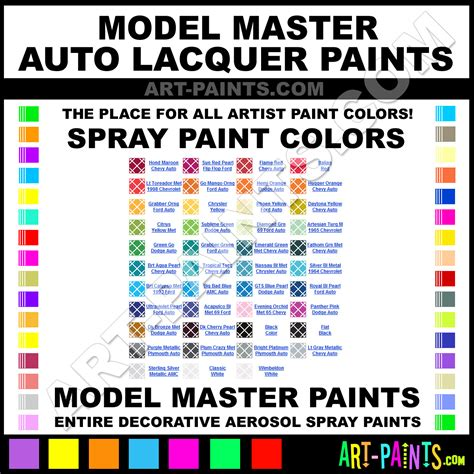 model master acrylic paint chart images