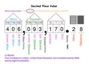 full size decimal place value chart google image result