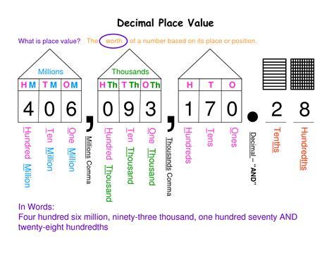 decimal house full size decimal place value chart google image result