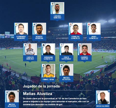 Calendario De Juegos Liga Mx Jornada 10 Tendencias Y Pronosticos De La Jornada 11 Futbol