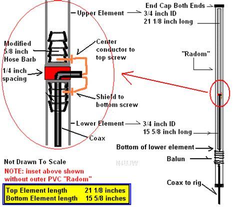 2 meter 440 dual band sleeved vertical dipole by w7lpn надо попробовать ham radio