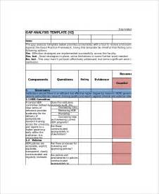 sle test data template analysis report template 28 images failure analysis