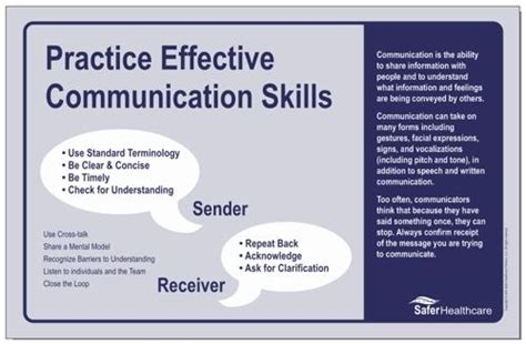 what to write in communication skills in a resume the basics of human communications the o jays