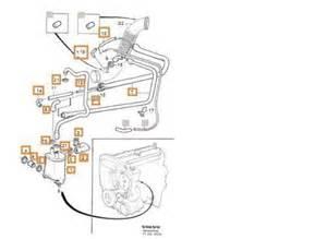1998 Volvo V70 Pcv System Volvo 850 Pcv Valve Location Get Free Image About Wiring
