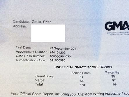 Pace Mba Gmat Score by Home Gmat Compass New York Gmat Tutoring
