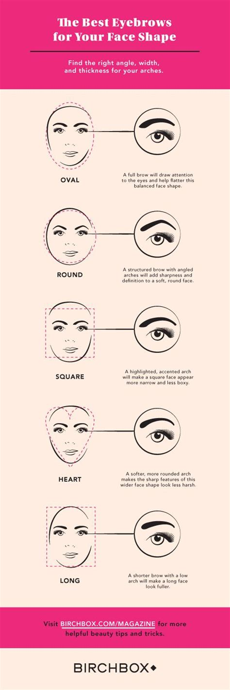 a visual guide to eyebrow shapes 63 best images about microblading on pinterest permanent