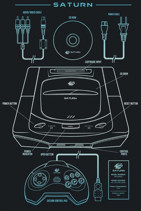 sega saturn best 66 best sega saturn console images on