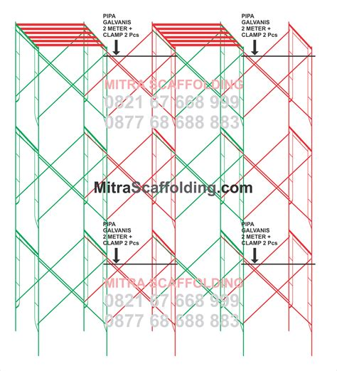 Scaffolding Steger Galvanis by Formasi Pemasangan Scaffolding Mitra Scaffolding