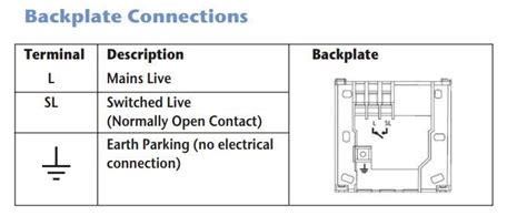 salus rt500rf wiring diagram outlet wiring wiring