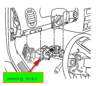 pontiac g6 power steering fluid location get free image