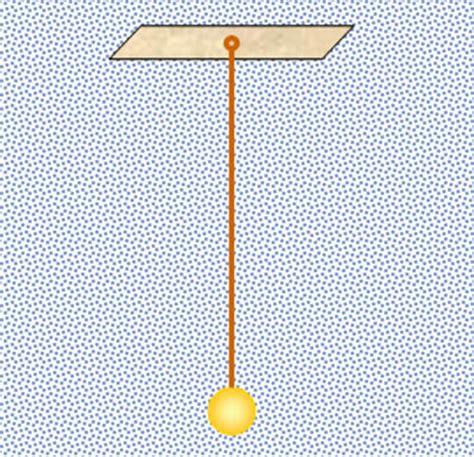 pendulum stops swinging energy tutorial chm151