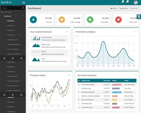 backend admin template 30 best bootstrap admin templates of 2018 design shack