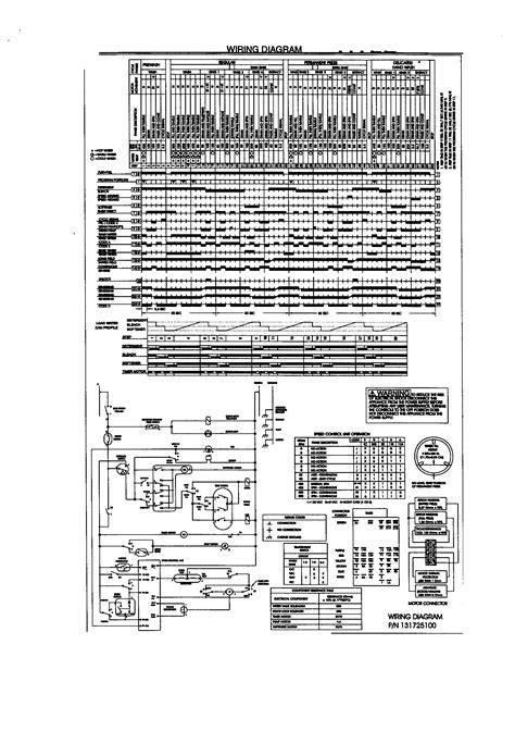 kenmore washer wiring diagram wiring diagram and schematics