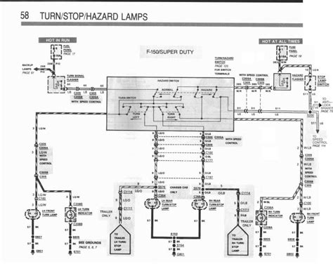 turn signal fuse  blowing ford truck enthusiasts forums