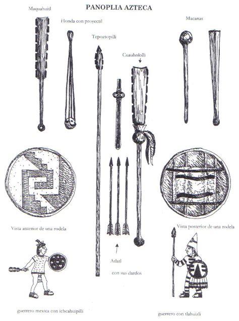 imagenes de armas aztecas el mundo azteca otro sitio m 225 s de blogsua