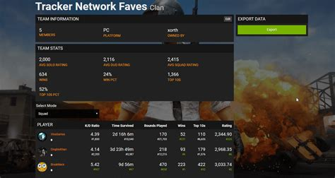 pubg tracker pubg stats playerunknown s battlegrounds stats