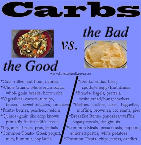 the carb diet shed pounds build strength eat real food books 25 best ideas about list of carbohydrates on