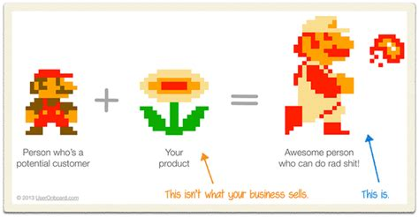 buy products why silos will kill your marketing in 5 years seer interactive