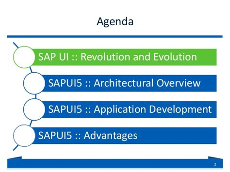 sapui5 sap ui layout verticallayout sapui5 web applications development