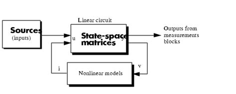 integrated circuit interconnections modeling advanced topics power system blockset