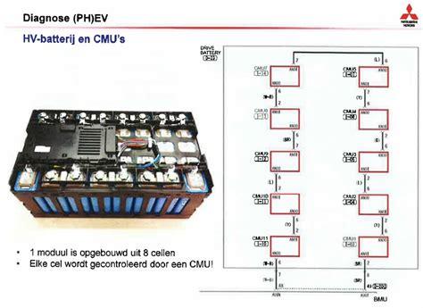 mitsubishi outlander phev battery information power misinformation shame no who cares