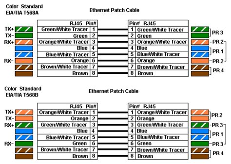 ethernet cable wiring diagram b gallery wiring diagram