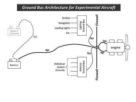 basic experimental aircraft wiring diagram wiring
