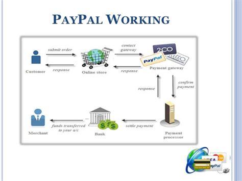 design online transaction payment system online payment gateway system