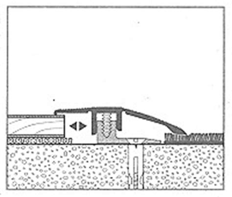 ausgleichsschiene parkett fliese 220 bergangsprofile und schienen f 252 r laminat die